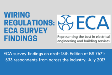 ECA survey shows opposition to updated Wiring Regulations