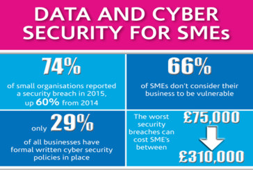 IIRSM warns SMEs about cybersecurity