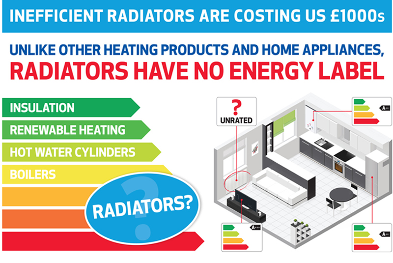 The importance of radiators