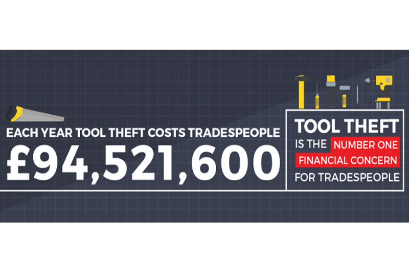 Stolen tools leaving tradespeople out of pocket