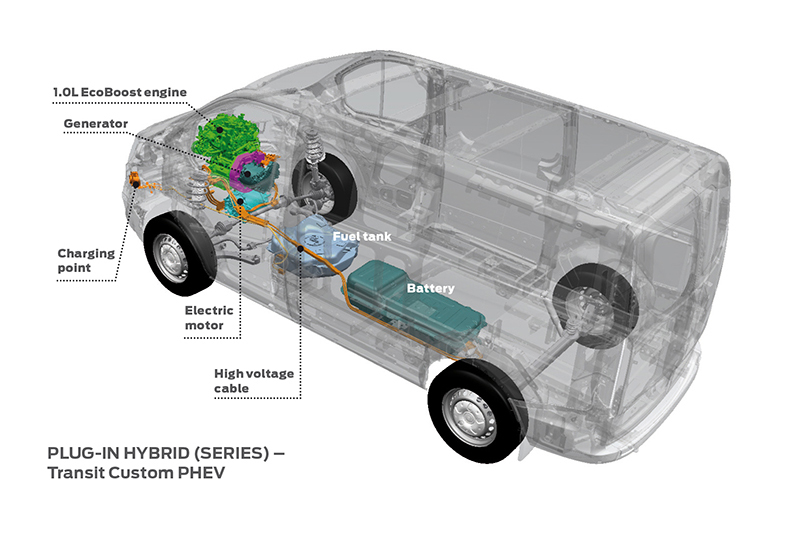 VEHICLE REVIEW: Ford Plug-in Hybrid Transit Custom