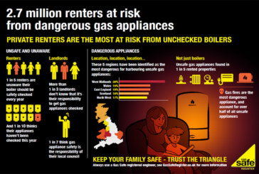 Renters at risk from dangerous gas appliances