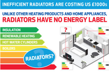 The importance of radiators