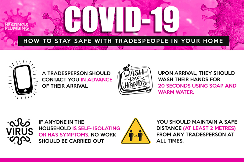 Download your COVID-19 infographic for working in people's homes