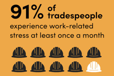 49% of UK tradespeople experience mental health problems due to work
