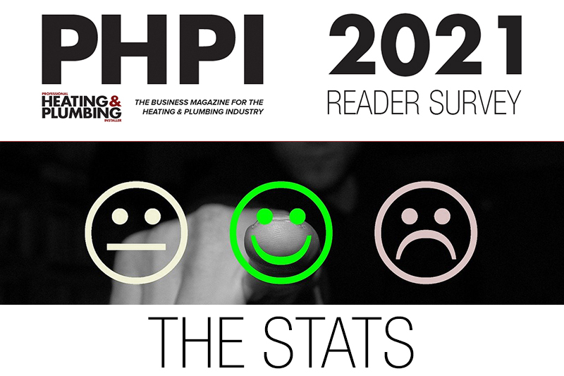 PHPI 2021 READER SURVEY: The results