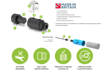 WATCH: The new QuikCore quick release core bit system