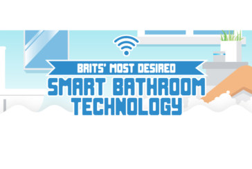 Revealed: The most wanted smart bathroom tech